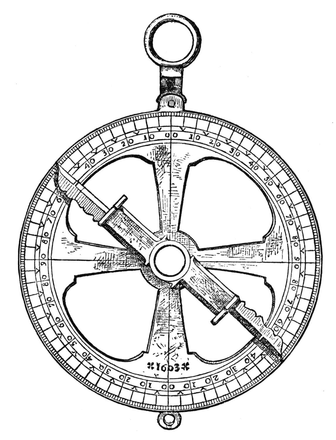 Astrolabe Image Report Inventory Number 52473: Some Of The Greatest Astronomers In History Are Women